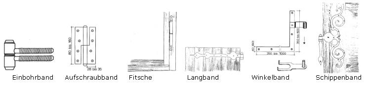fensterbeschl ge. Black Bedroom Furniture Sets. Home Design Ideas